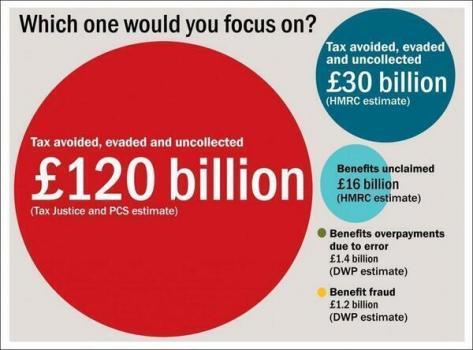 Benefits of the Union_Priorities