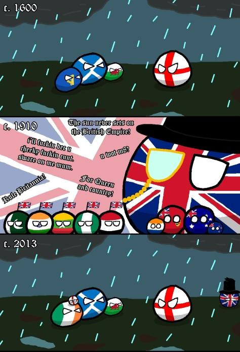 ScotlandBallUnionHistory
