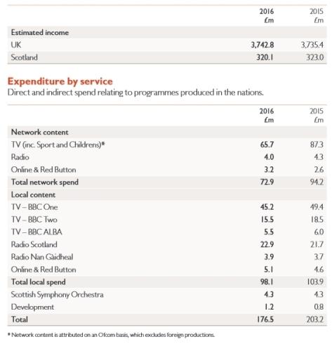 bbcscotlandfinancial-2