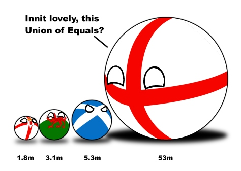 Scotlandball_Population